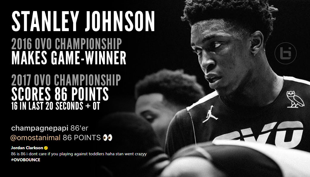 Stanley Johnson Scores 86 Points in OVO Bounce Championship