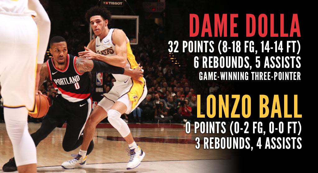 Damian Lillard Outscores Lonzo Ball 32-0, Knocks Down Game-Winning Three!