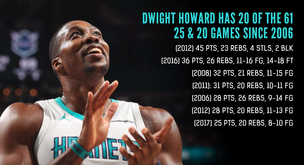 Dwight Howard Reminds The Wolves (And Basketball Fans) What A Beast He Used To Be