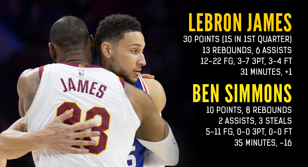 Big Brother LeBron James Dominates In 1st Duel With Ben Simmons