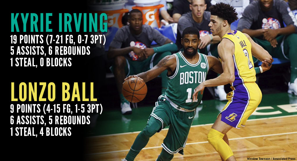 Kyrie Irving Puts On A Dribbling Clinic vs Lakers, Praises Lonzo Ball After Duel