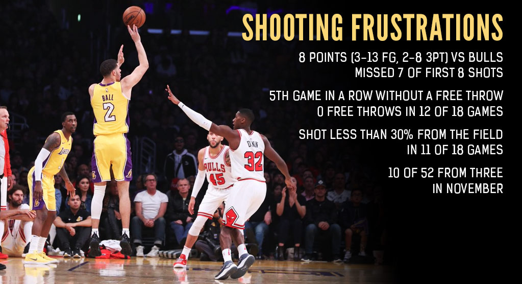 BIL-LONZO-SHOOTING-STRUGGLES