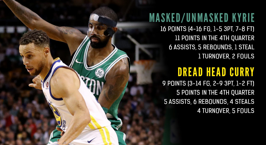 Masked Kyrie vs Dread Head Curry, Warriors Blew A 17-Point Lead!