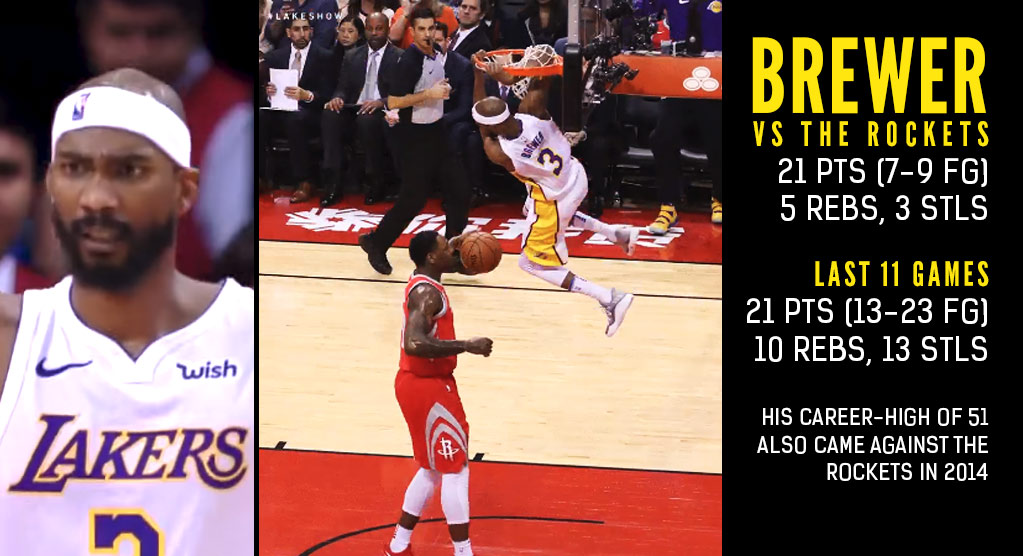 Revenge: Corey Brewer Scores Season-High 21 In An Upset Win Vs The Rockets