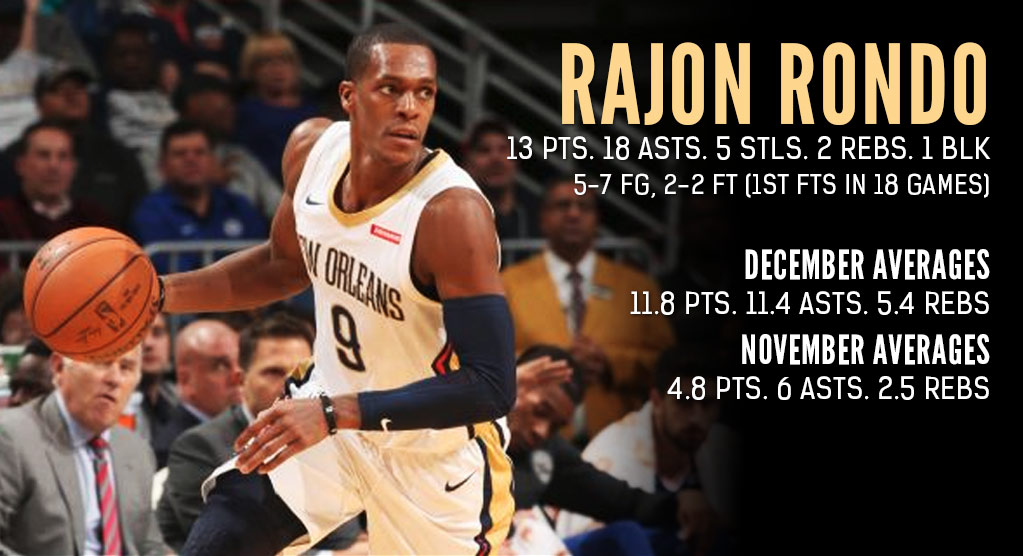 Rajon Rondo Put On A Show Vs The 76ers Like It Was The 2012 Playoffs