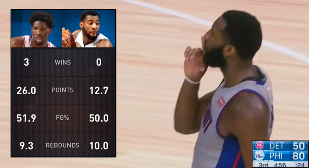 Down By 30, Andre Drummond Shushed 76ers Crowd After Making Two Free Throws