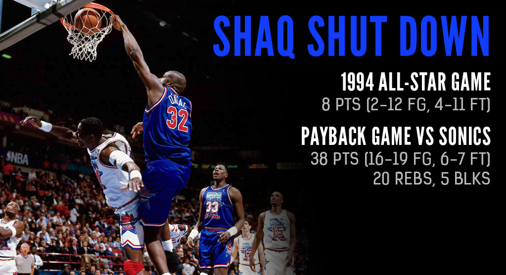 "Remembering The 1994 ""Shaq Shutdown"" At All-Star Weekend & Shaq's Revenge"