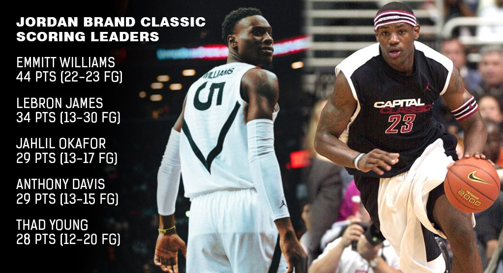 McDonalds Snub Emmitt Williams Scores 44, Breaks LeBron's Jordan Brand Classic Record