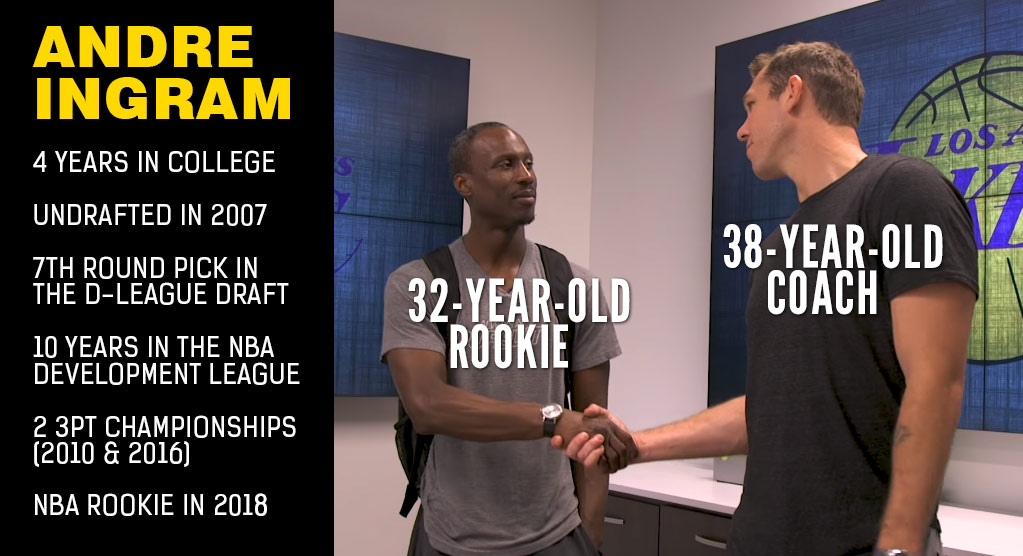 After 10 Years In The G-League, 32-Year-Old Andre Ingram Is Finally In The NBA