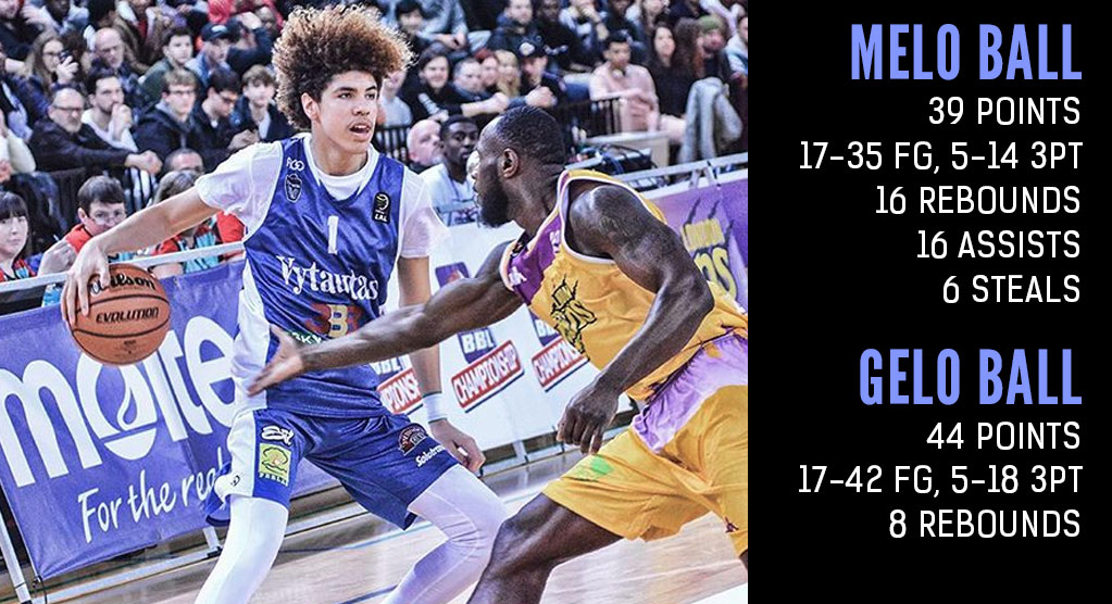 LaMelo Ball 39-Point Triple-Double, Gelo Scores 44 in London Clash Game