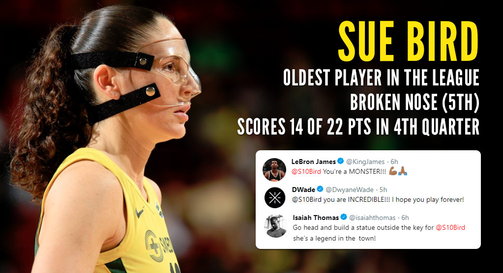 NBA Players React To Masked Sue Bird's Cold-Blooded 4th Quarter Vs Phoenix