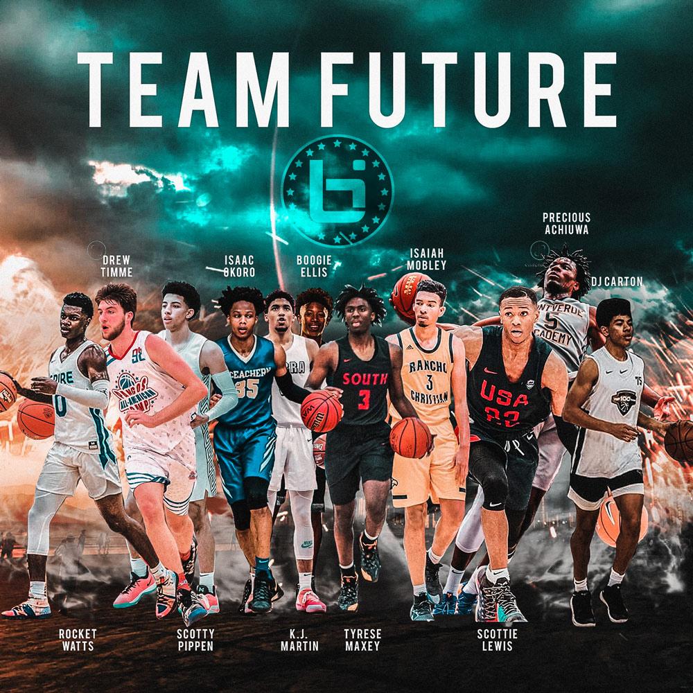 2019 Team Future