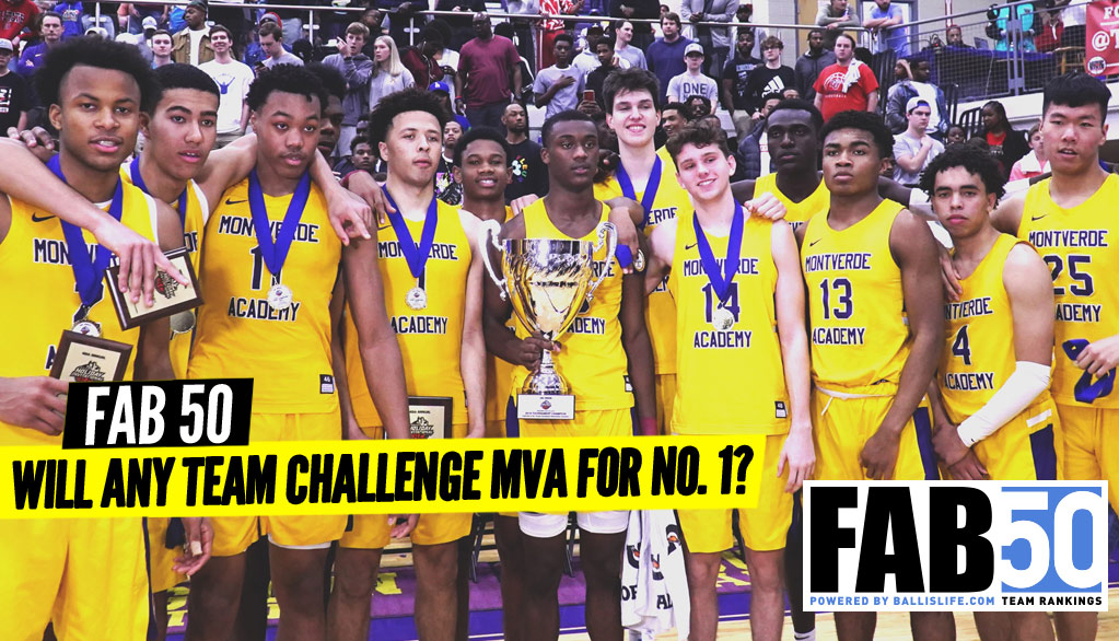 NEW FAB 50 Rankings: MAJOR Shakeup For 2020!