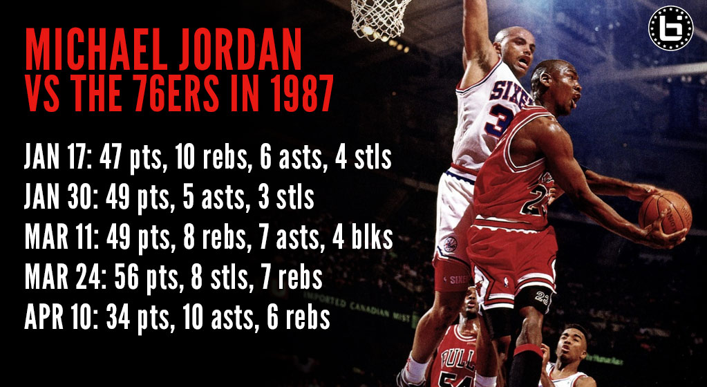 76aa5884d83676 1987  Micheal Jordan goes for 56 points   8 steals vs Barkley  (17pts 25rebs)  ...(Read more)