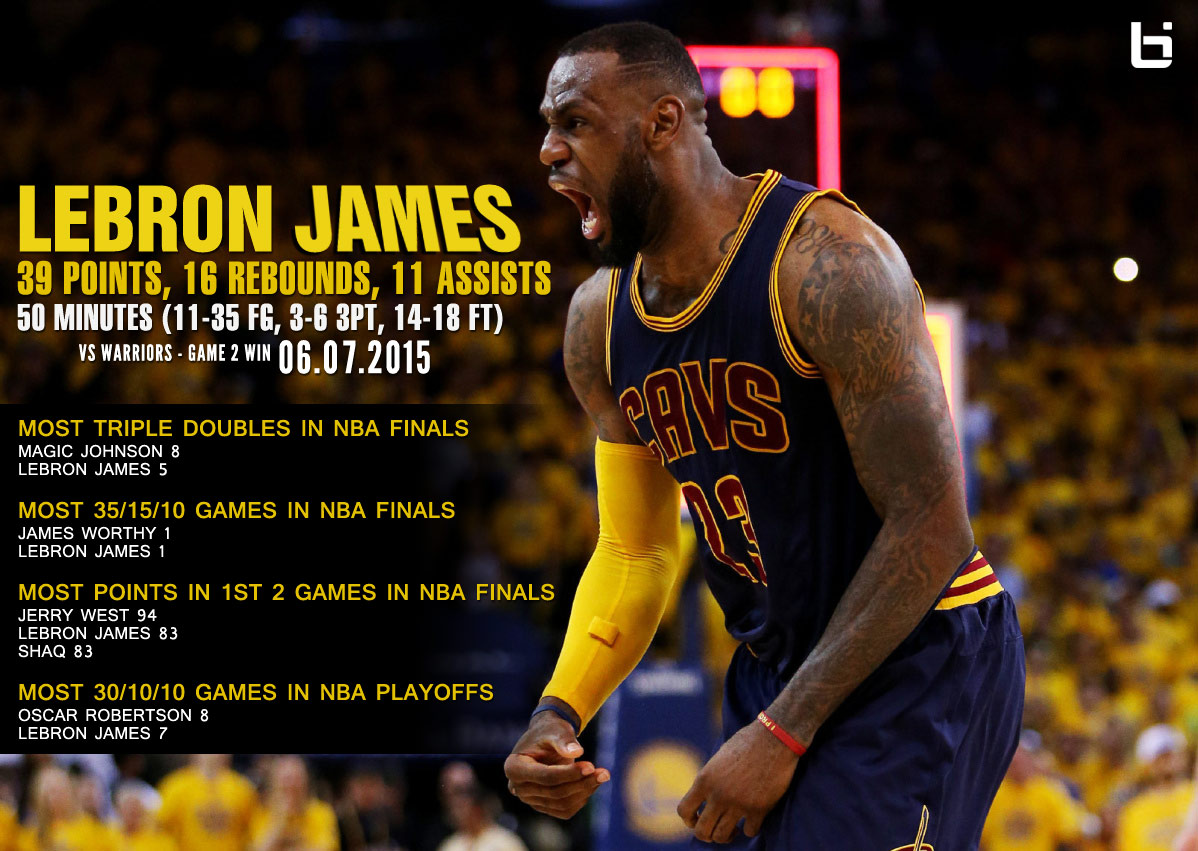 newest 0ca07 e4f60 LeBron James  Breaking NBA Finals Records With Monster Triple Double ...