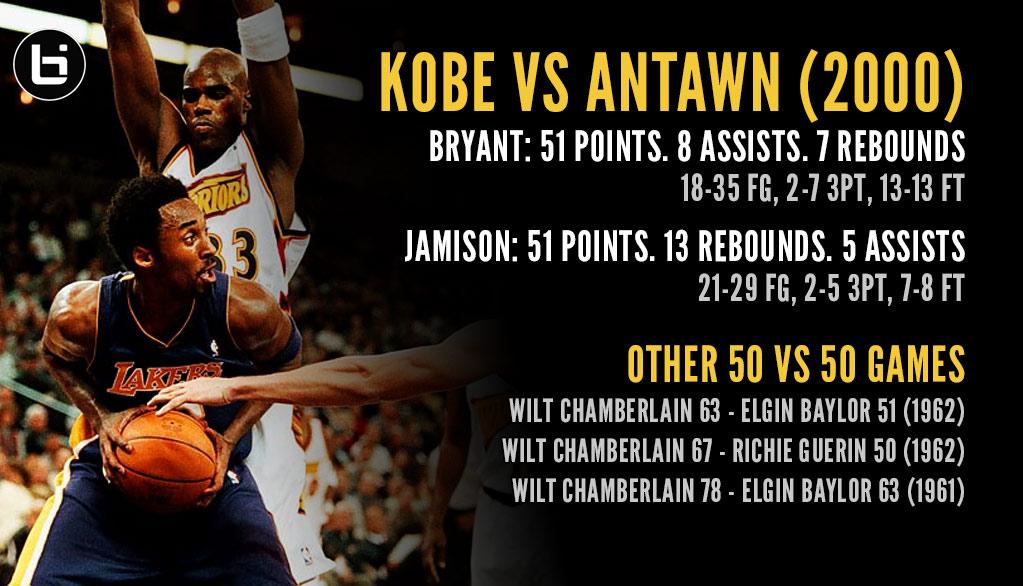 dc6f77ec6 Flashback  Antawn Jamison   Kobe Bryant each score 51 points in the same  game