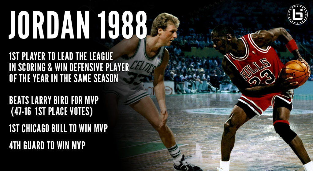 best sneakers 7a1ed 189a8 (1988) Michael Jordan Outscores Larry Bird 50-19 In A Statement Game