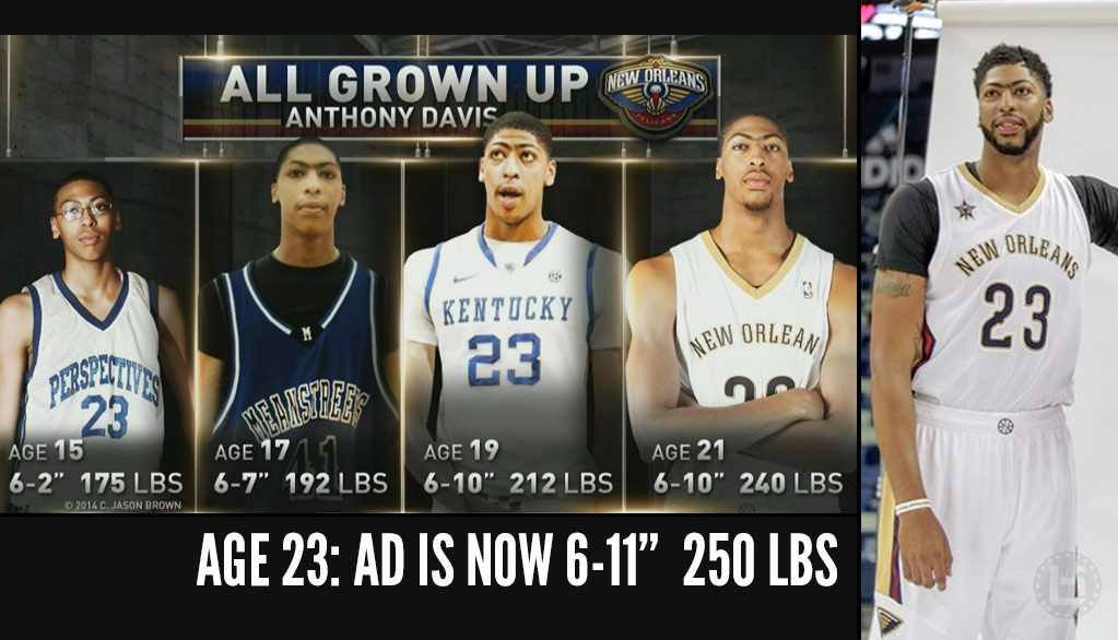 Anthony Davis Is Still Growing And He S Not Happy About It