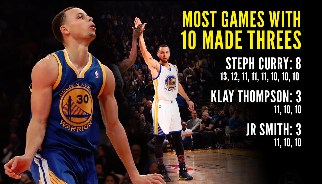 Steph Curry s Highlights From All 8 Of His Games With 10+ 3-Pointers ... 9540708046