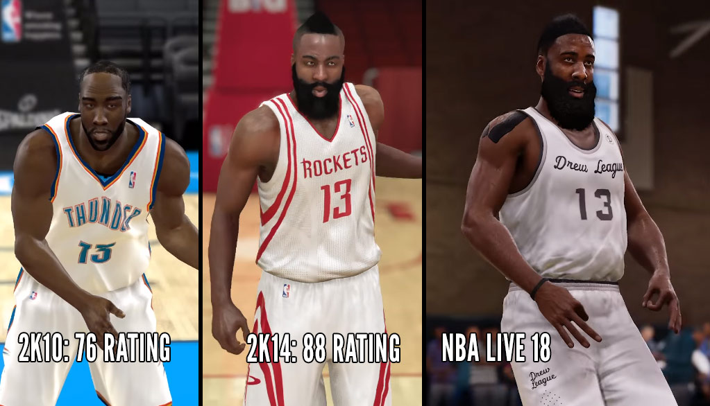 45b3bef0d571 The Evolution of James Harden   His Beard in Video Games ...