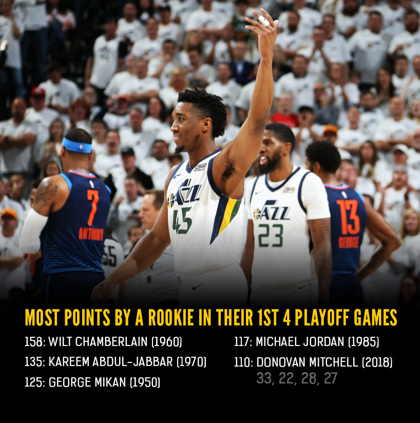 """6e15c4c4ab3 After Ricky Rubio's triple-double in Game 3, Russell Westbrook guaranteed  to """"shut that shit off"""" in Game 4. I guaranteed Westbrook would put up  better ..."""