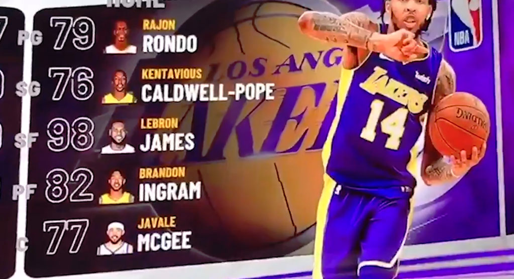 NBA2k19 Ratings For Every Starting Lineup - Ballislife com