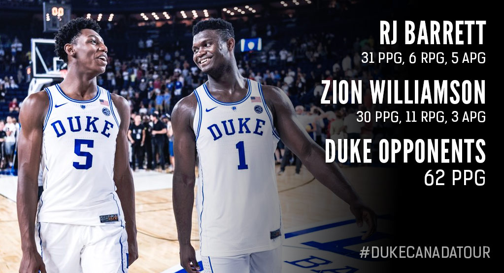 The Insane Growth Of The Man-Child That Is Zion Williamson